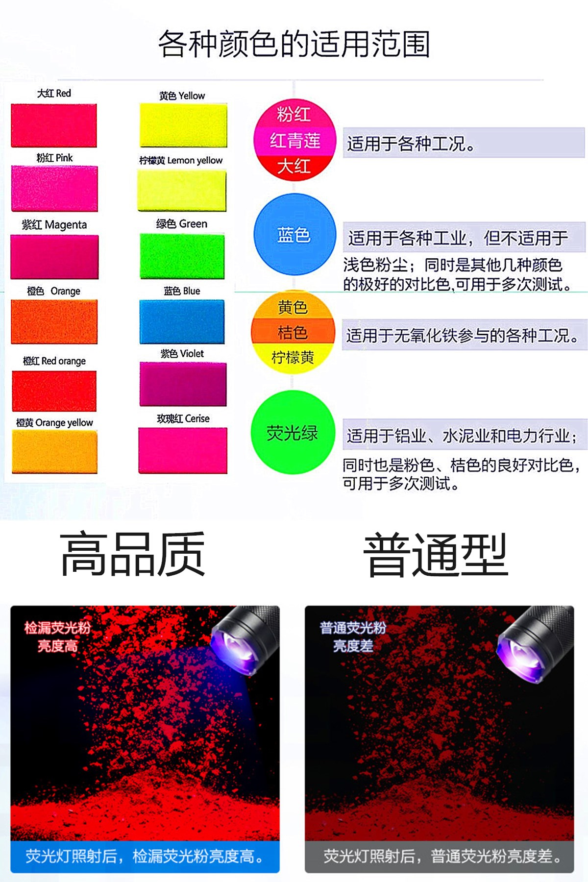 荧光粉用途.jpg